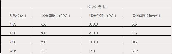 多面空心球技术指标.JPG